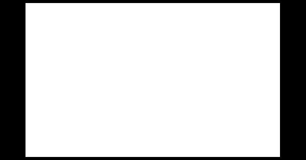 Chiropractic Dewitt IA Miller Chiropractic